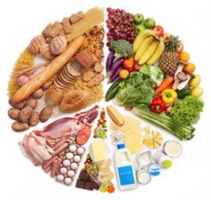 Formación - Manipulación de alimentos